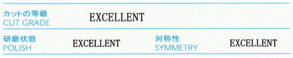 ダイヤモンドの4C カット トリプルエクセレント
