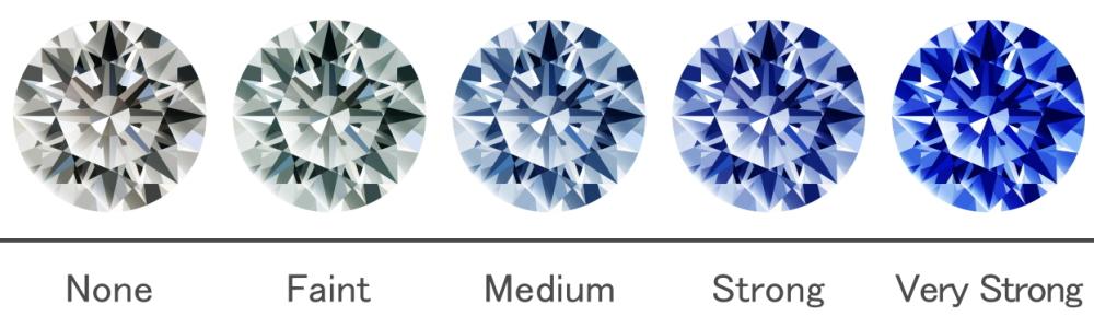 ダイヤモンド 蛍光性 フローレッセンス