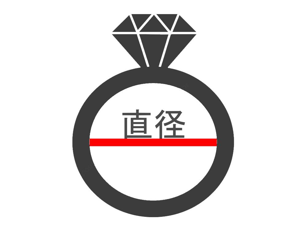 日本や海外の指輪 サイズ表記 直径