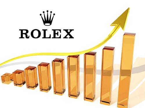 ロレックスの買取価格相場の推移 ロレックスの今後の相場推移